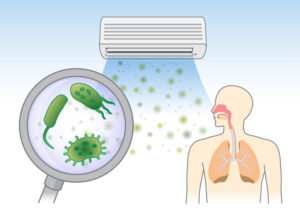 HVAC Home Air Breathing Eliminate Germs